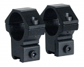Leapers RGPM-25M2 2 Piece Mounts